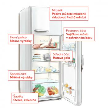 Jak skladovat potraviny